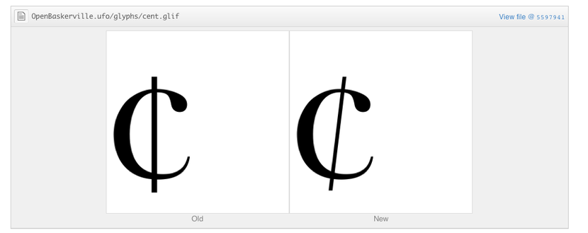 You see two versions of a ¢ character: to the left, labelled 'œold', a version with an upright bar, to the right, labelled 'œnew', a version with a slanted bar.
